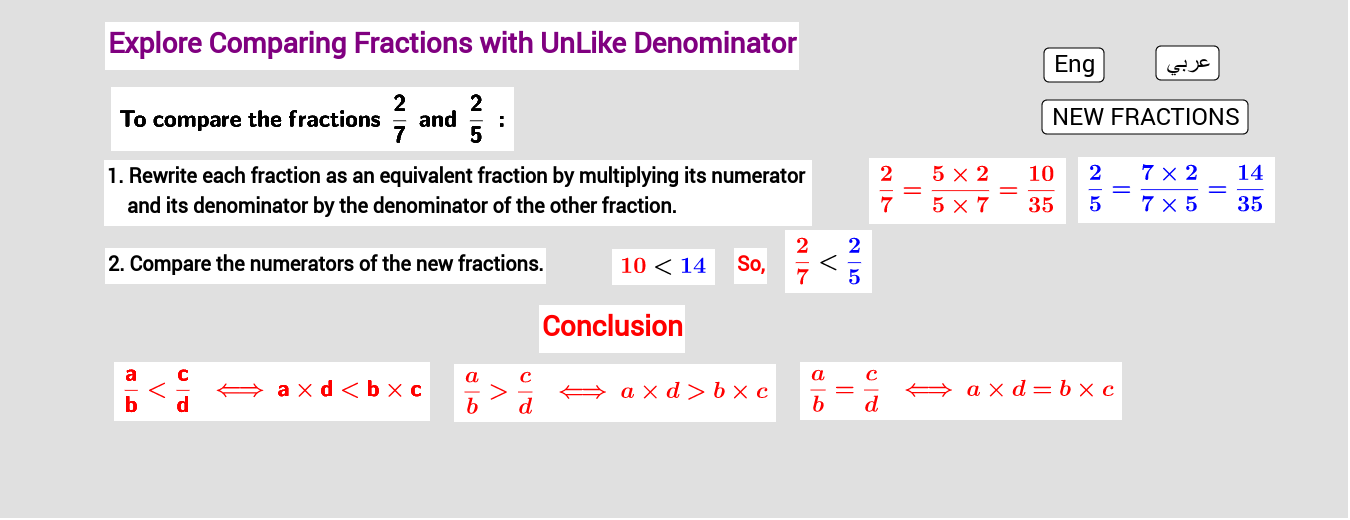 equivalant fractions with unlike denominators