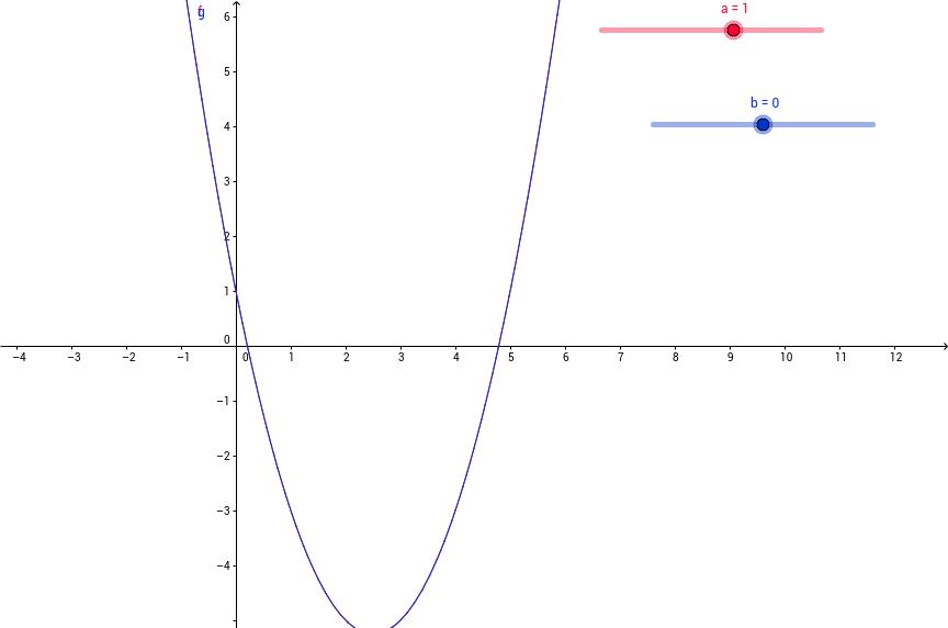 Corrimiento de funciones polinómicas de seungo grado