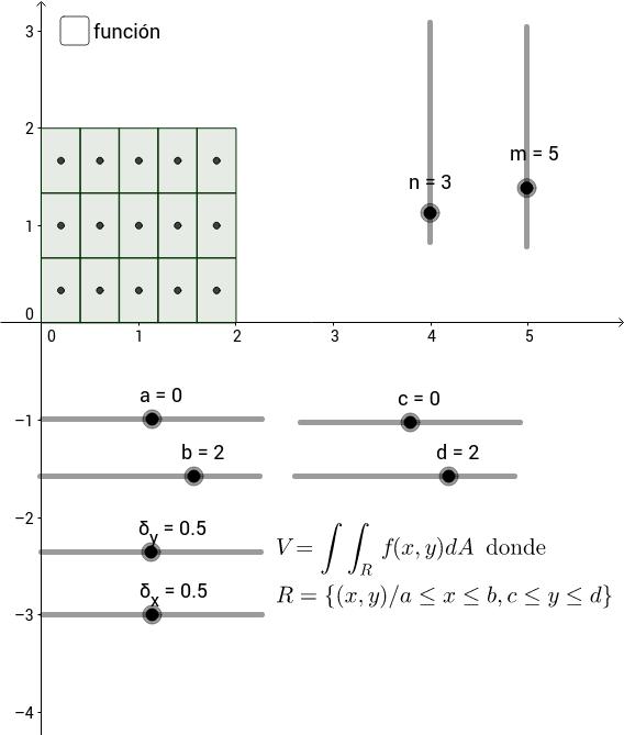 Suma de Riemman para integrales dobles