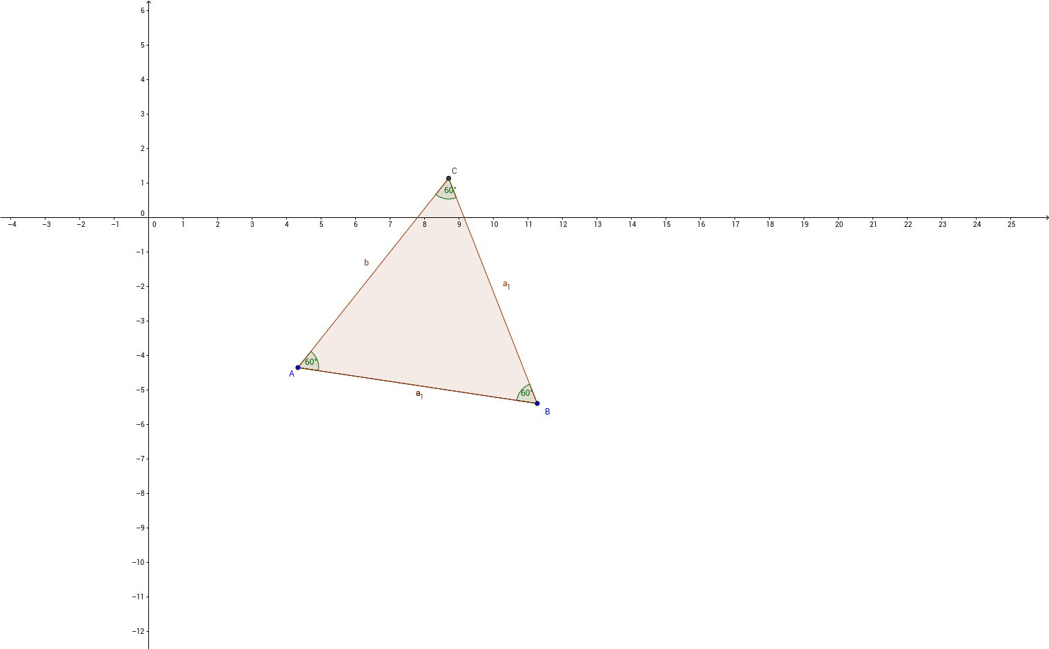 1.7 Equilateral triangle