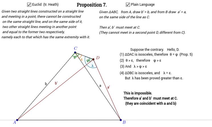 Elements I: Proposition 7