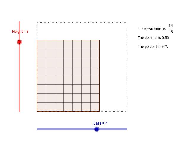 Fraction, Decimal, and Percent