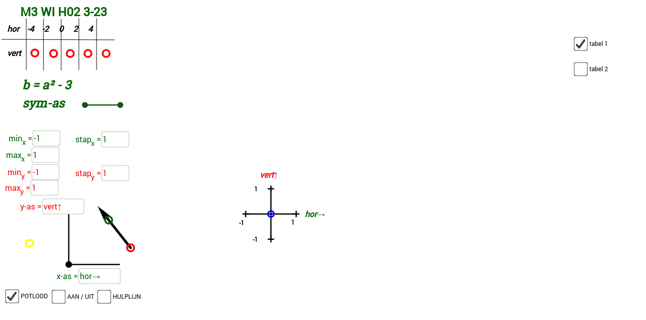 M3 WI H02 3-23