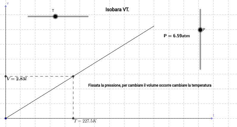 ISOBARA_VT