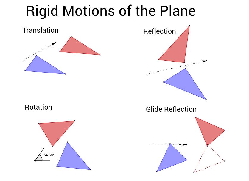 Rigid Motions of the Plane