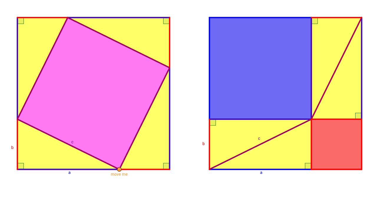 Pythagorean Theorem Proof #5