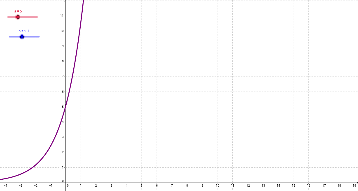 Exponential Functions (Slider Exploration)
