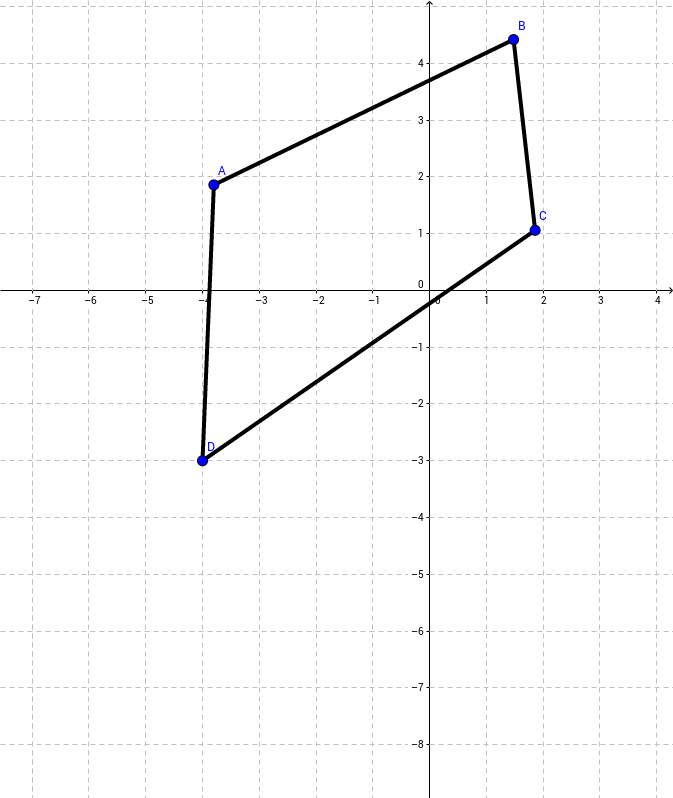 UCSS Math I 6.2.1 Example 2