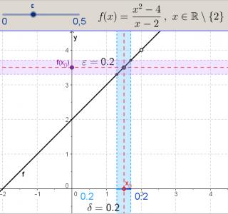 Függvény folytonossága 3. (lukas egyenes)