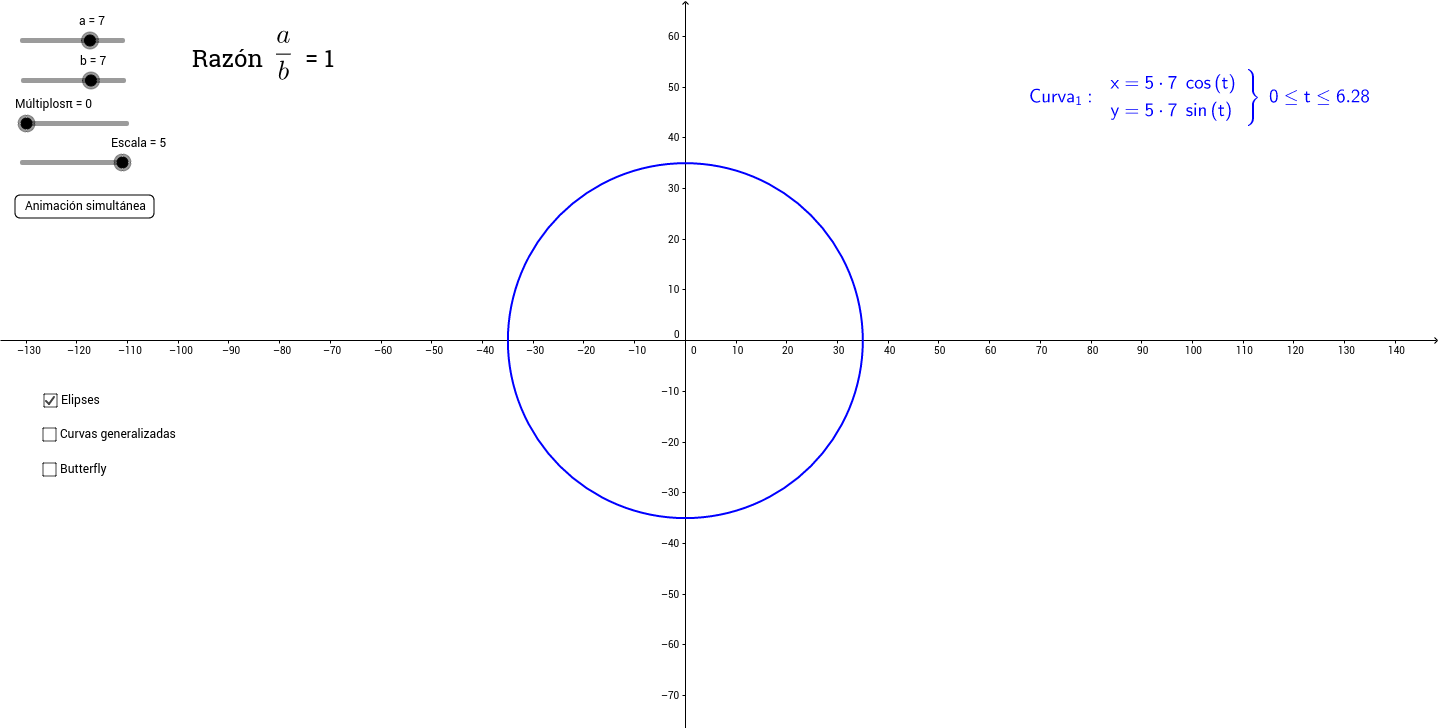 Curvas paramétricas diversas