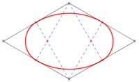DT1.Curvas técnicas. Espiral 2 centros.