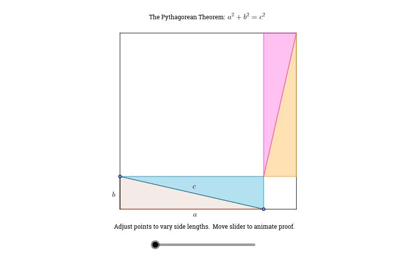 The Pythagorean Theorem.