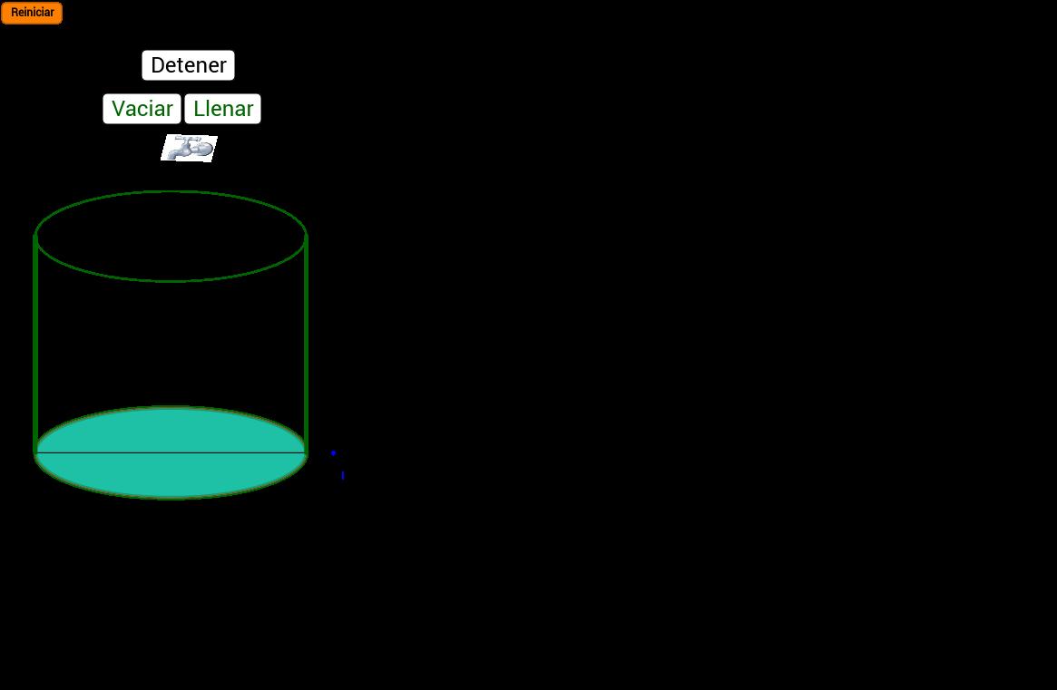 Vaciado de recipientes: cilindro y cono