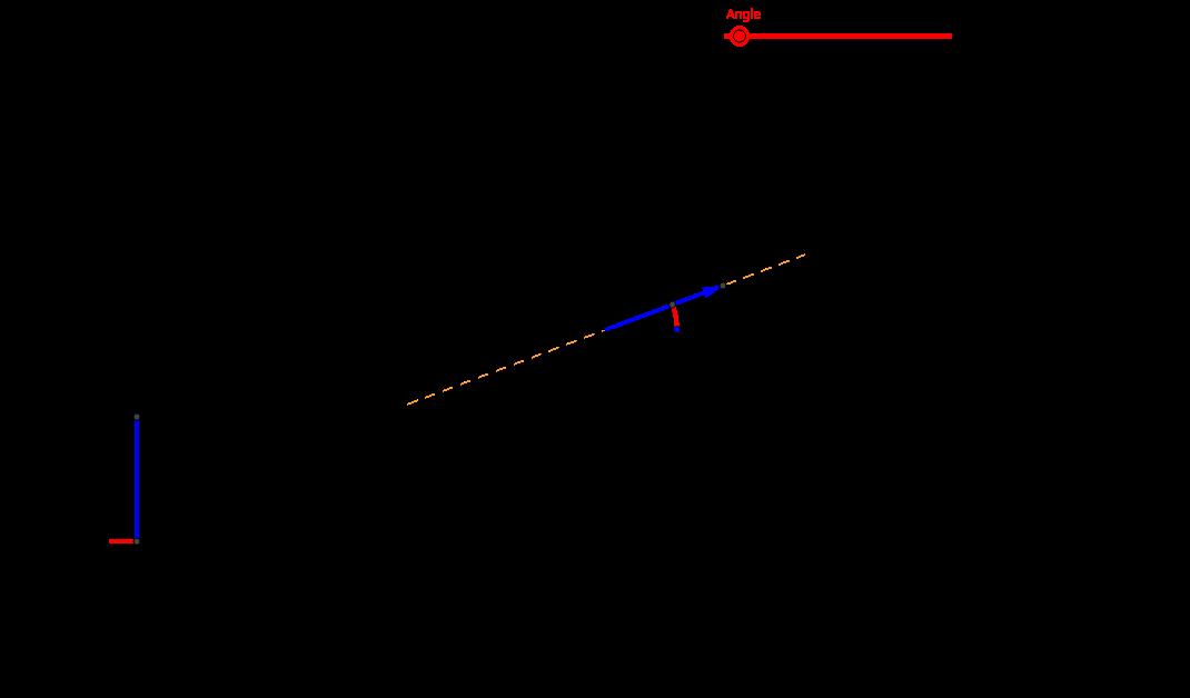 Polar graphing