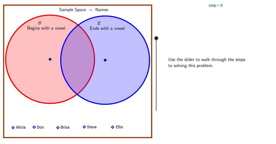 UCSS Math II 4.1.1 Example 3