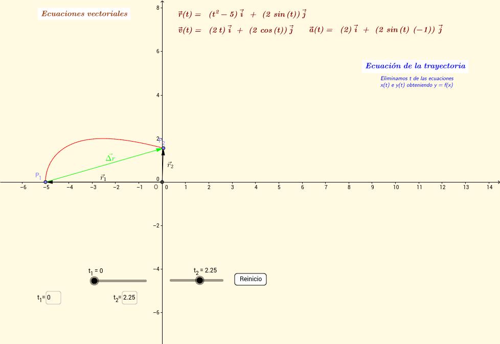 Simulador coord extríns movimiento curvilíneo, 2 vistas