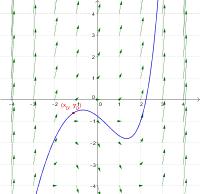 Diferenciální rovnice 1.řádu