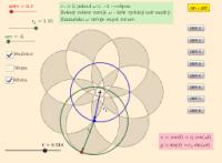 Dva rotující vektory