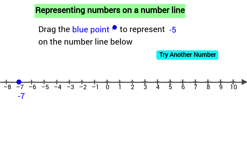 Representing Numbers on a Number Line