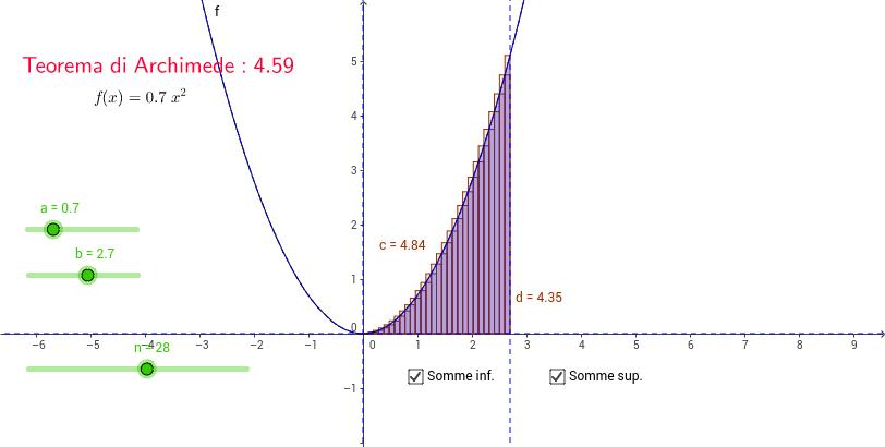Area del segmento parabolico