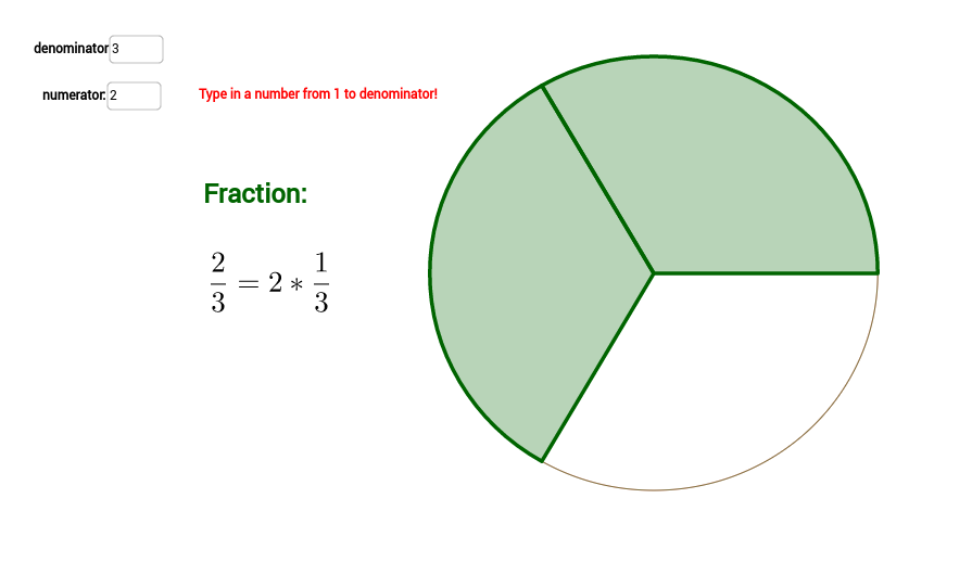 Visualization of Fractions