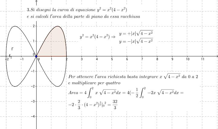 ESAME DI STATO 2014 - PROBLEMA 2.3 L.S.O.