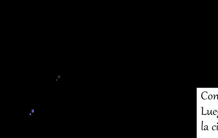 Relación Perímetro fijo y área