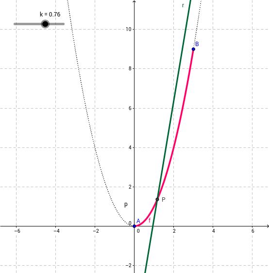 Equazioni parametriche: es. n. 4