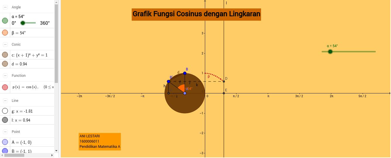 Grafik fungsi cosinus dengan lingkaran geogebra ccuart Gallery