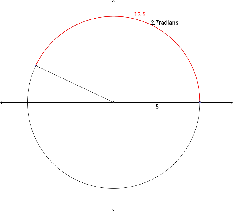 Arc length in Radian Measure