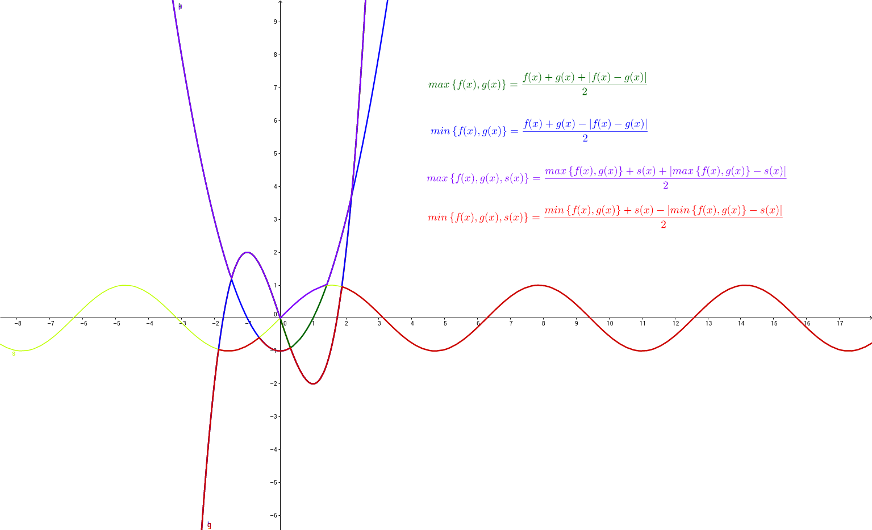 max{f(x),g(x),s(x)} 與 min{f(x),g(x),s(x)}