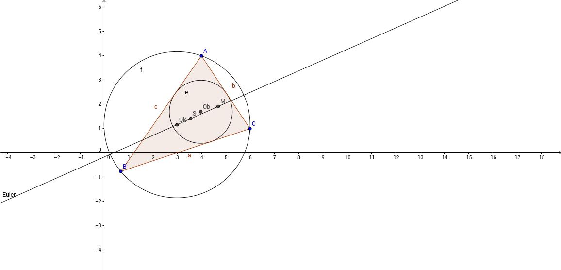 A háromszög nevezetes vonalai, körei és pontjai