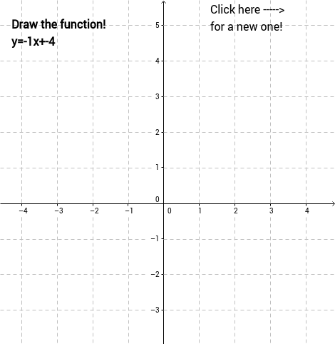 Draw the function