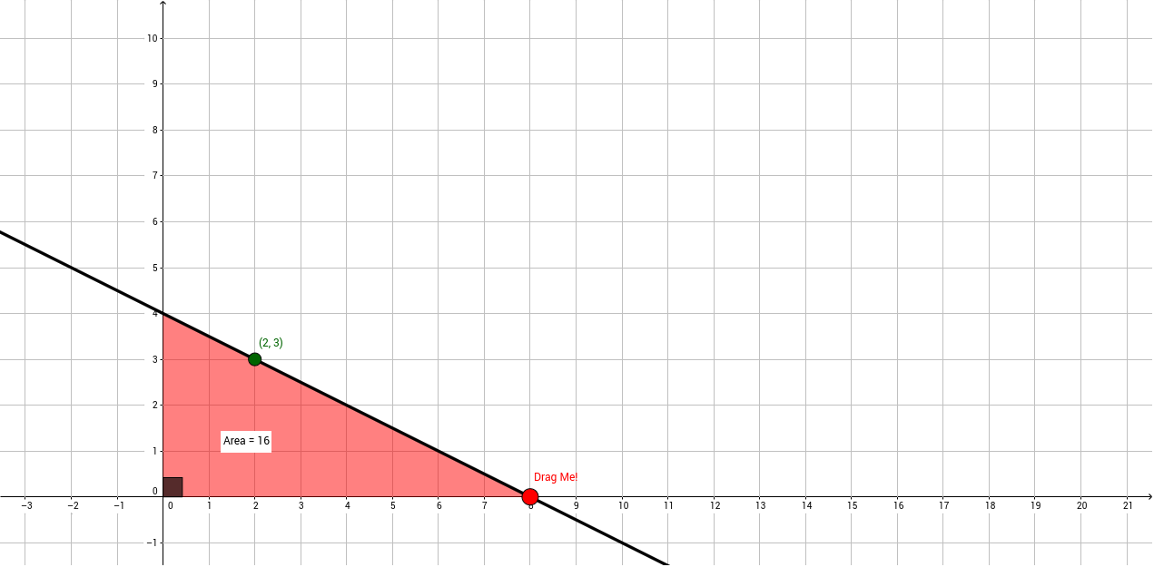 Optimization calculus geogebrabook use calculus to prove that the slope you obtain minimizes the area of this triangle robcynllc Choice Image