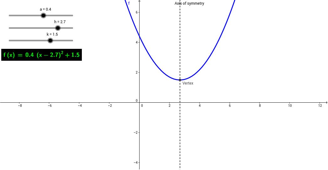 Graphing quadratics in vertex form - GeoGebra