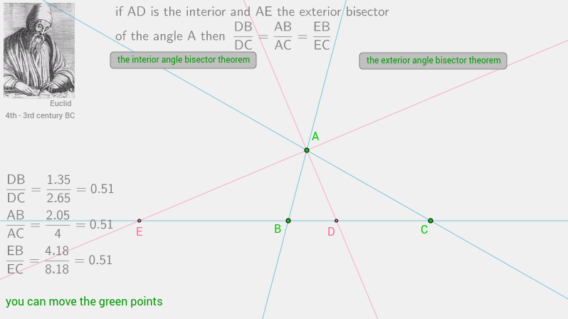 the angle bisector theorems