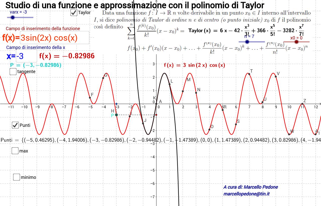 Studio di una funzione e polinomio di Taylor