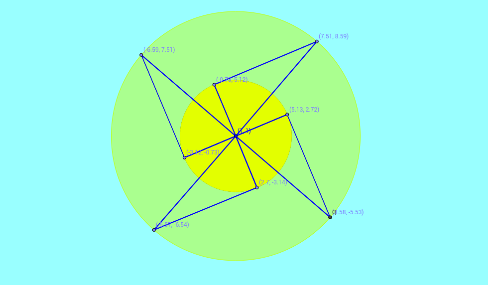 Right Triangles and Circles