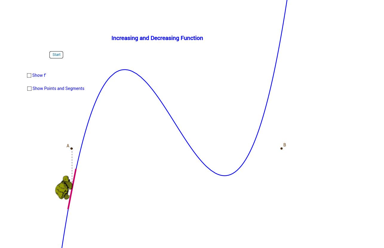Increasing and Decreasing Function