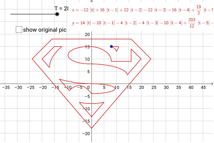 Parametric curve - Superman Logo - GeoGebra