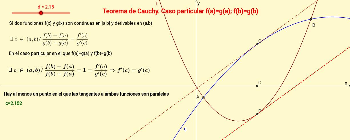 Teorema de Cauchy.