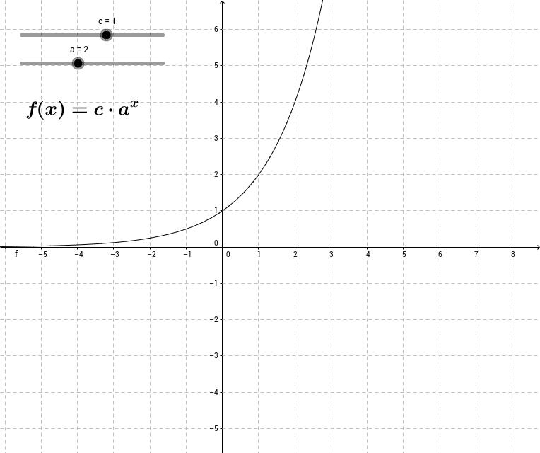 Exponentialfunktion 1