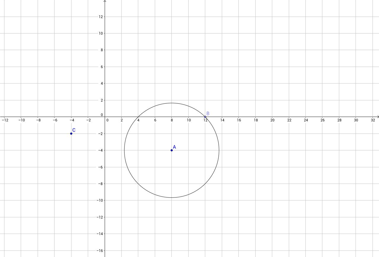 circles 2b