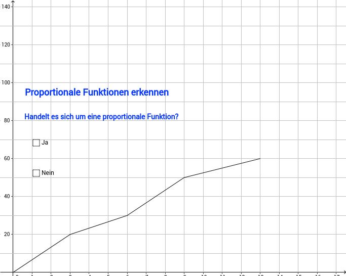 Proportionale Funktionen erkennen, Teil 4