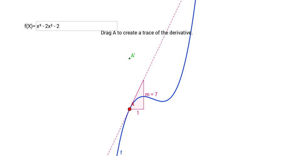C0201 Trace Derivative of a Function