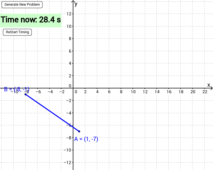 Self Assess Distance Betw Two Points(Length of Line Segment)
