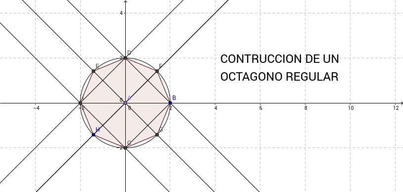 octagono regular