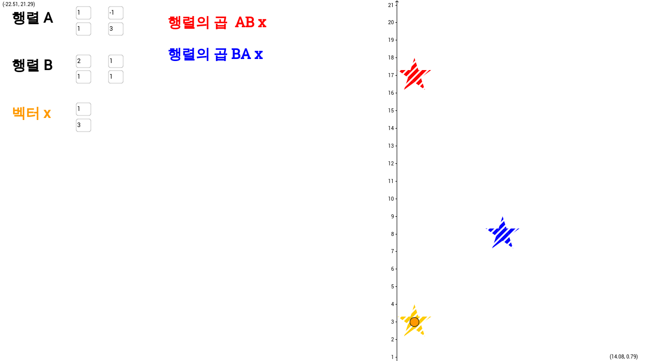 SKKU- Matrix Multiplication (행렬의 곱)