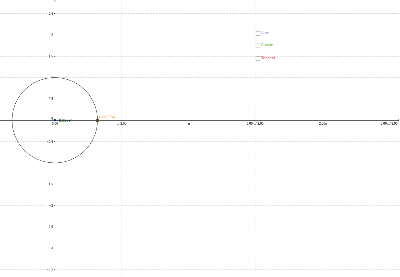 Trigonometric Ratios for angles between 0 and 360 GeoGebra – Trig Ratios Worksheet