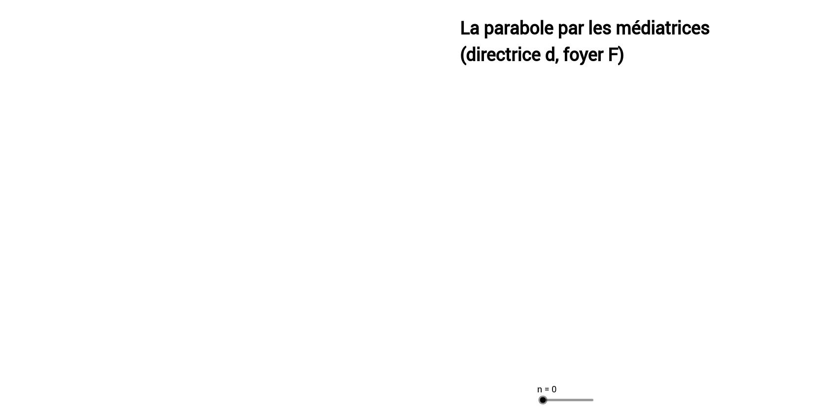 Parabole construction